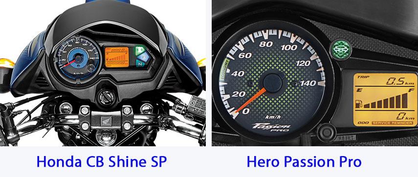 Shine SP VS Passion Pro Instrument Panel
