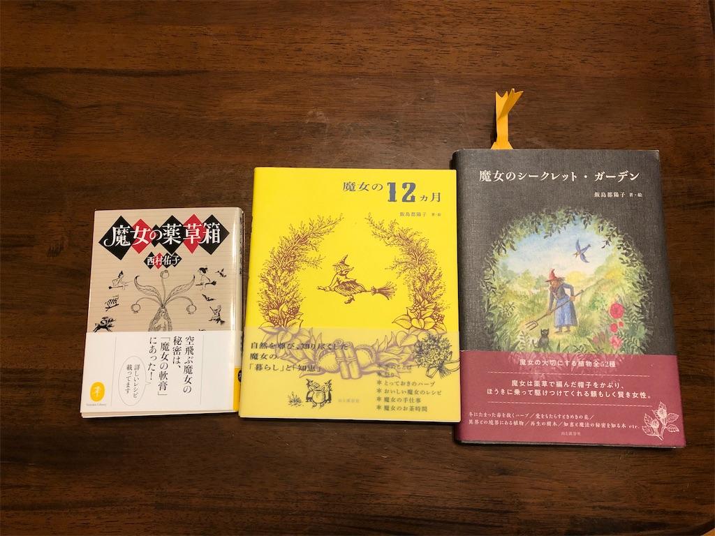 f:id:saho-tamura:20200804165921j:image