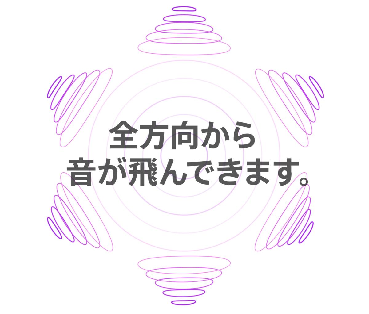 f:id:sai426:20211019091047p:plain
