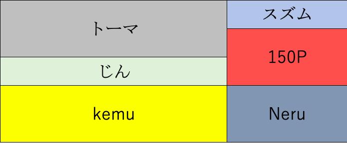 f:id:sai96i:20210112170651p:plain