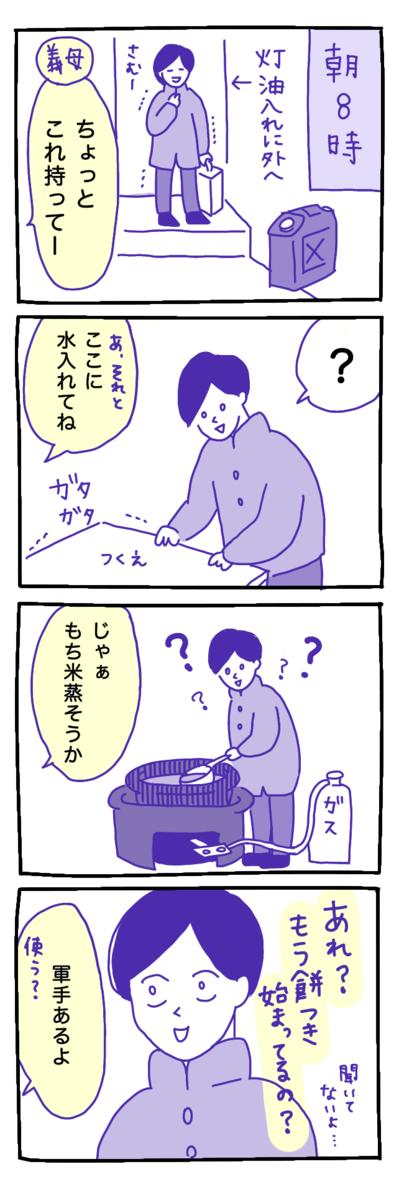 餅つきの4コマ漫画