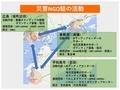 西日本豪雨の結の活動