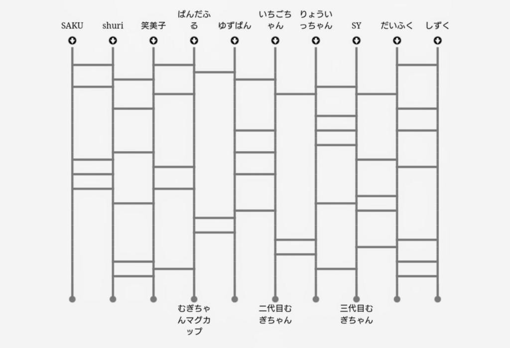 f:id:saigen-oji:20171224221729p:plain