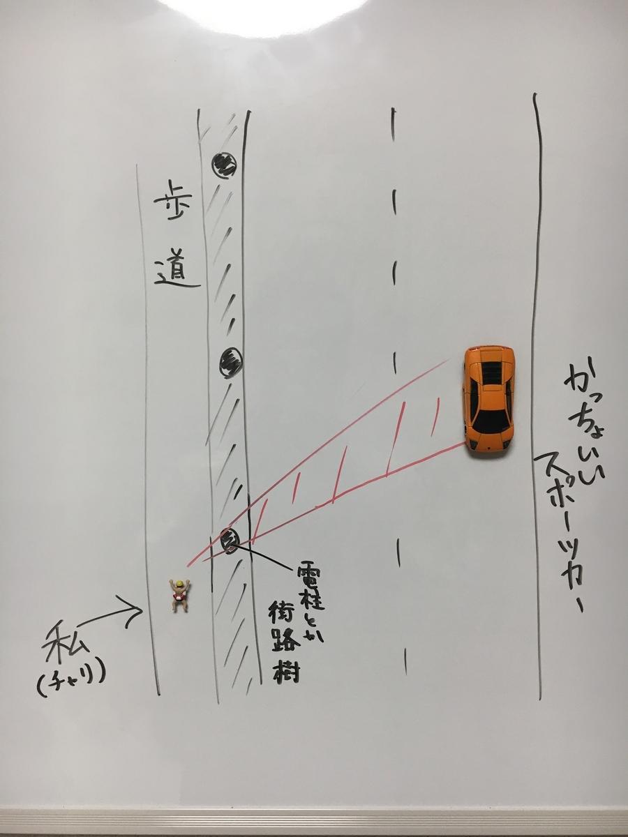 f:id:saijo-san:20210706211547j:plain