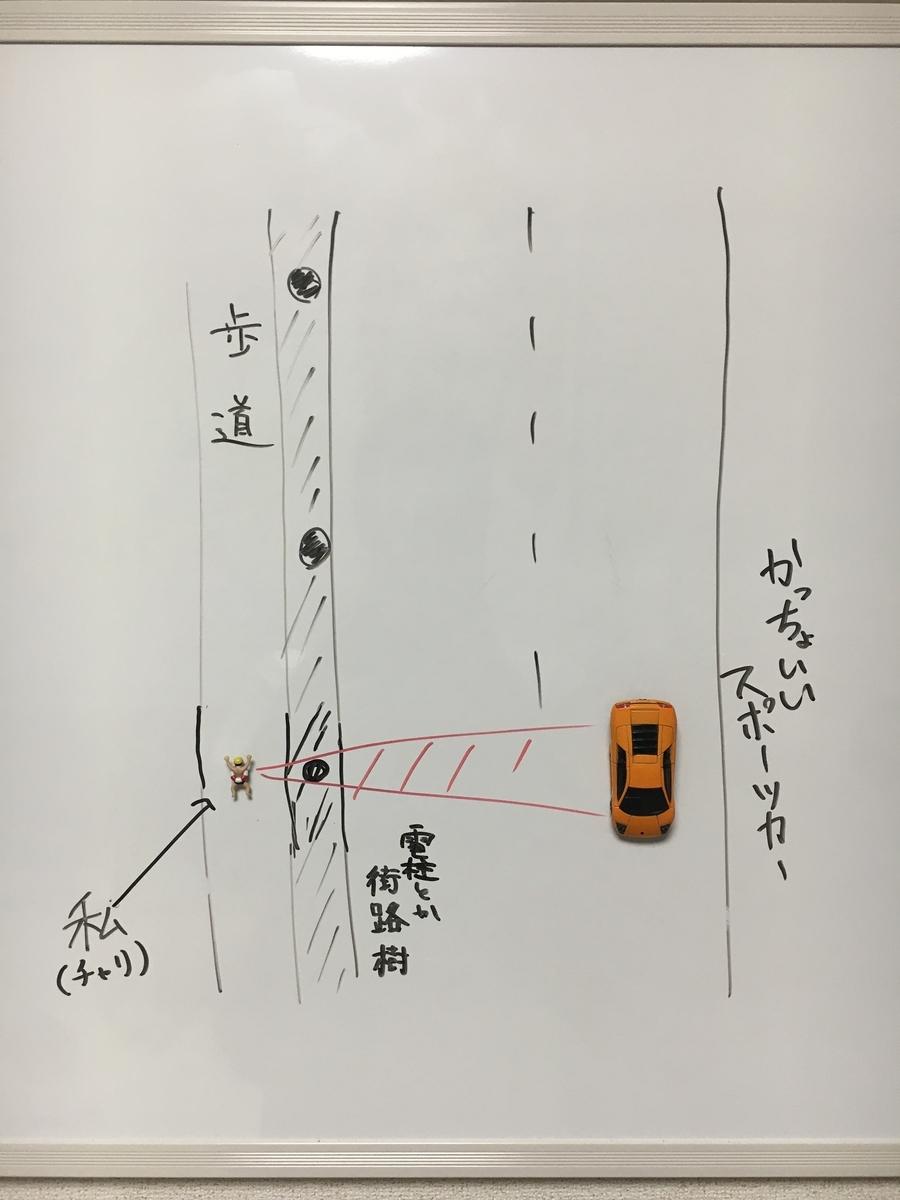 f:id:saijo-san:20210706211614j:plain