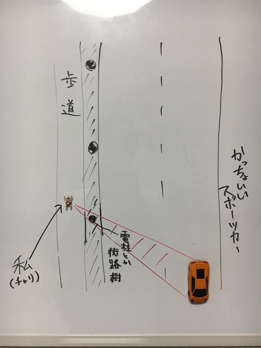 f:id:saijo-san:20210706211631j:plain