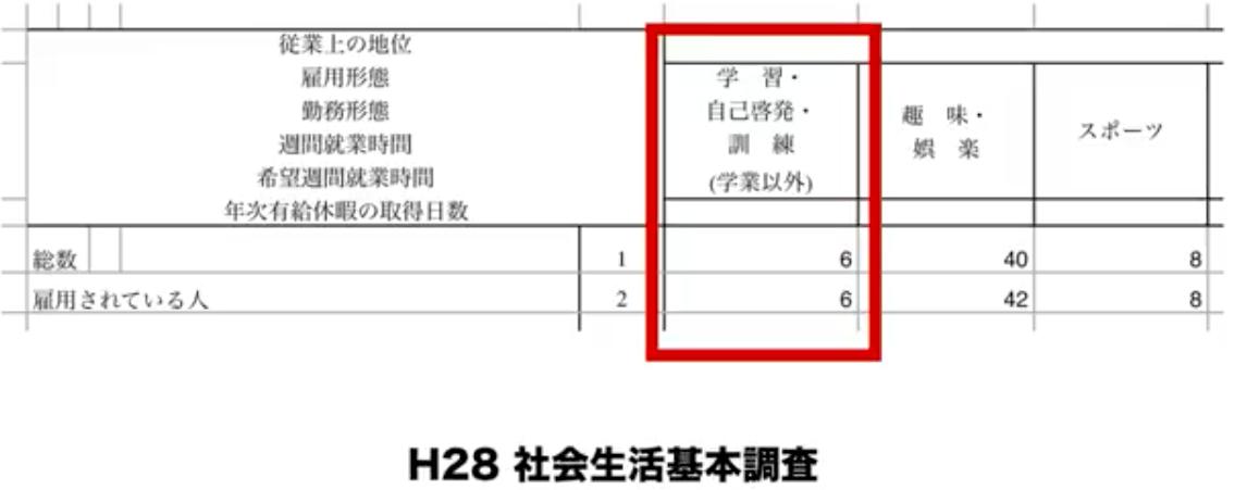 f:id:saikootoko:20200218175110p:plain