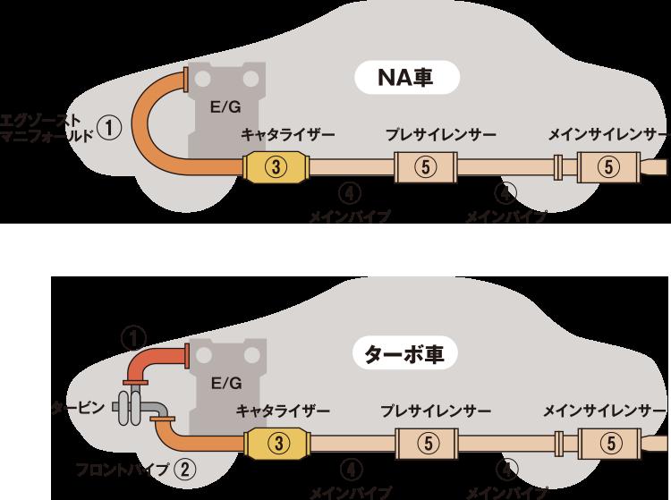 f:id:saikootoko:20200609200856p:plain