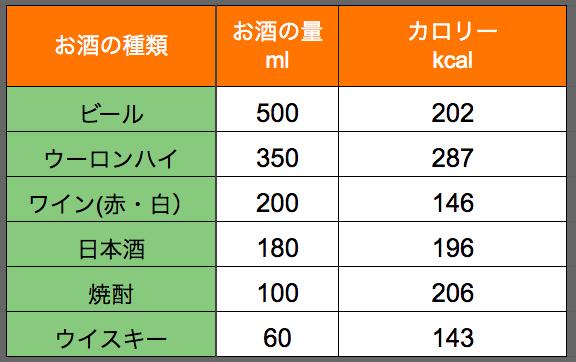 f:id:saikootoko:20200930012245p:plain