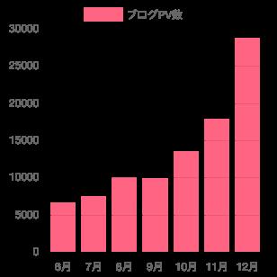 f:id:saikootoko:20210106214909p:plain
