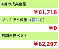f:id:saikootoko:20210501000830p:plain