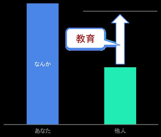 f:id:saikou9901:20180113212821p:plain