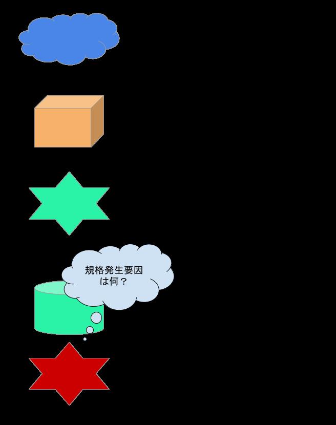 f:id:saikou9901:20180204171852p:plain