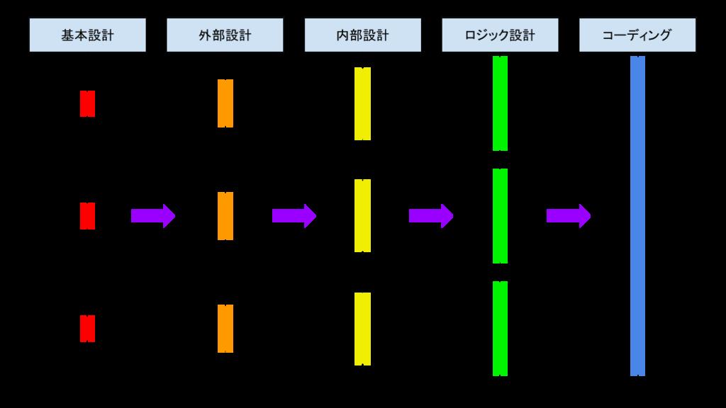f:id:saikou9901:20180415230443p:plain