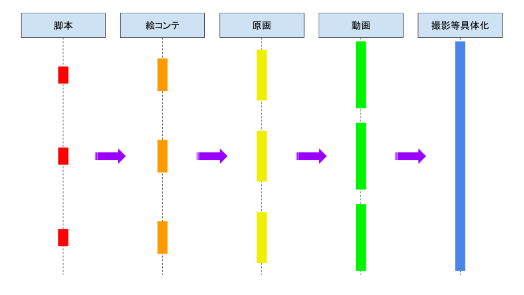 f:id:saikou9901:20180415230459p:plain