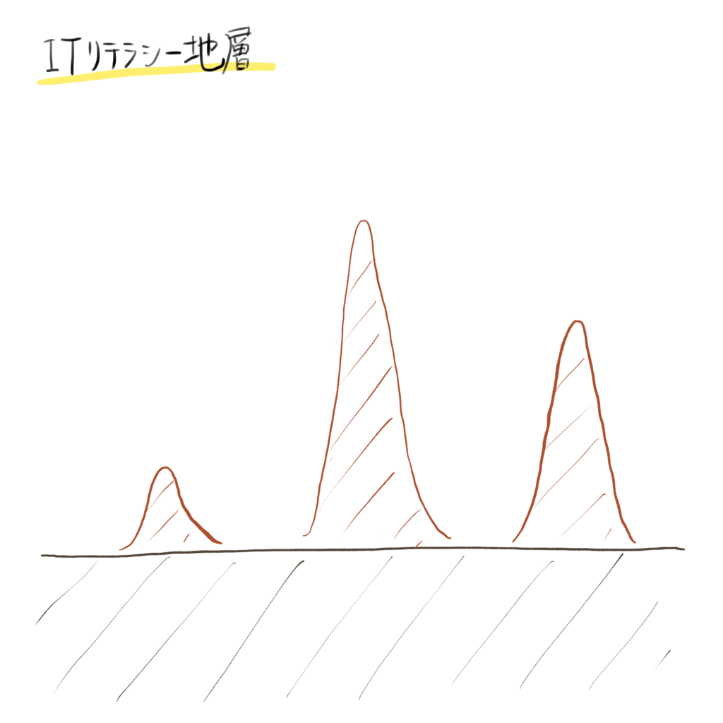 f:id:saikou9901:20190208124534p:plain