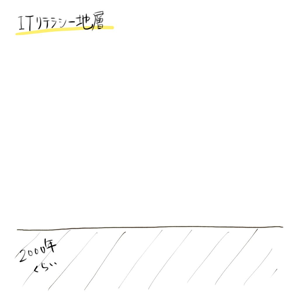 f:id:saikou9901:20190208130450p:plain