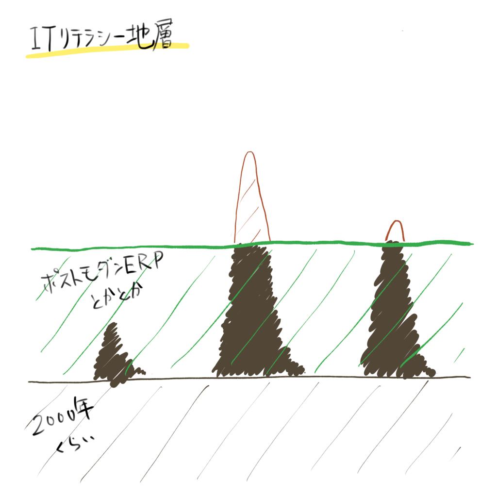 f:id:saikou9901:20190208130559p:plain