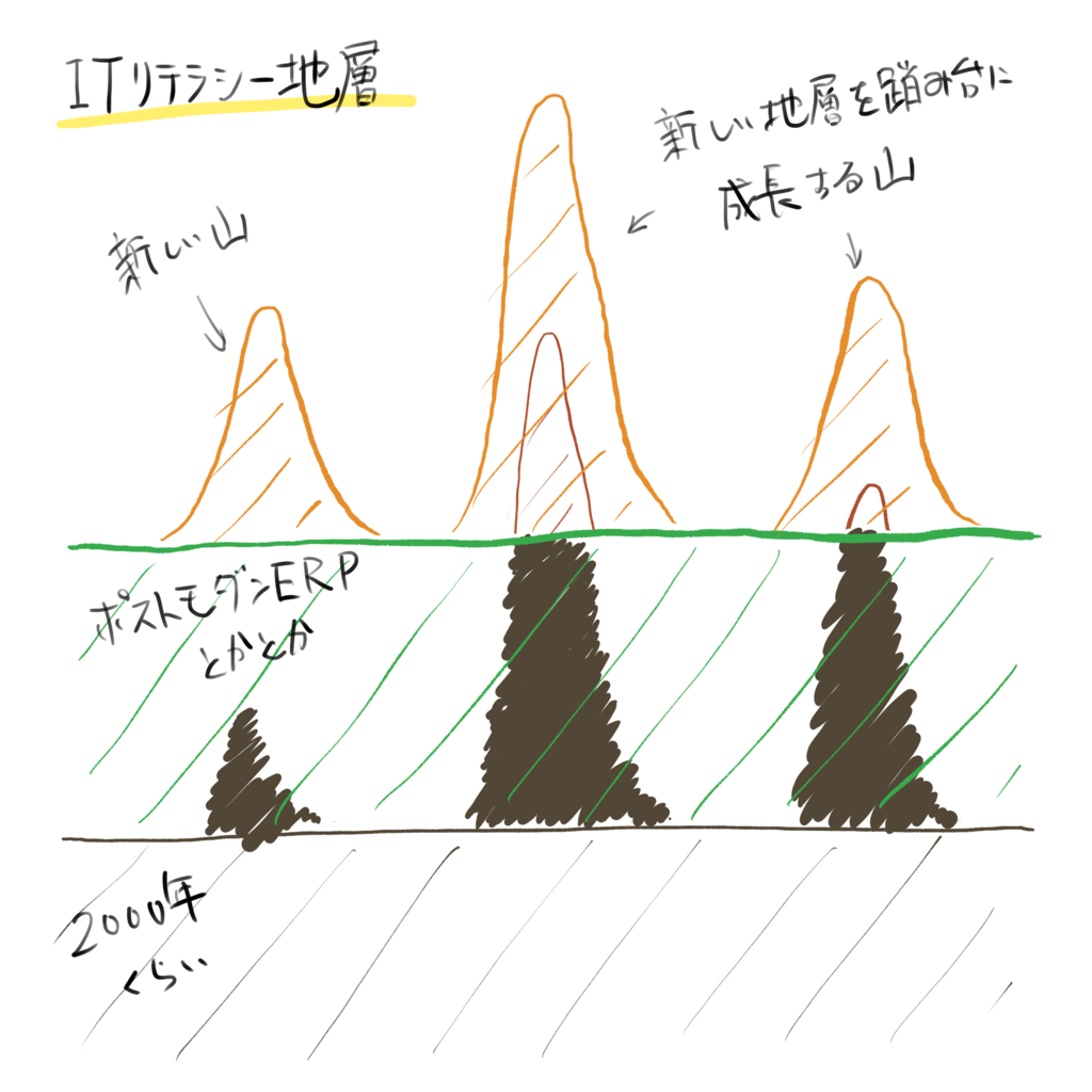 f:id:saikou9901:20190208130658p:plain