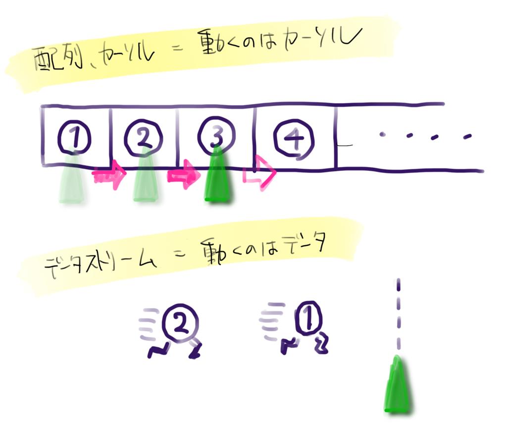 f:id:saikou9901:20190210124341p:plain