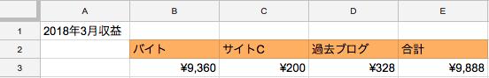 f:id:saikyomusyoku:20180401131133p:plain