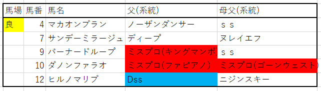 f:id:saikyoukeibablog:20200506125435p:plain