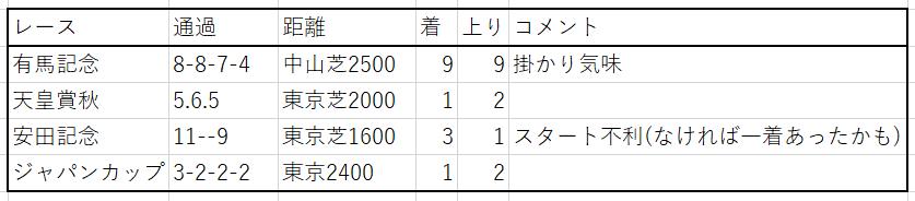 f:id:saikyoukeibablog:20200512201340p:plain