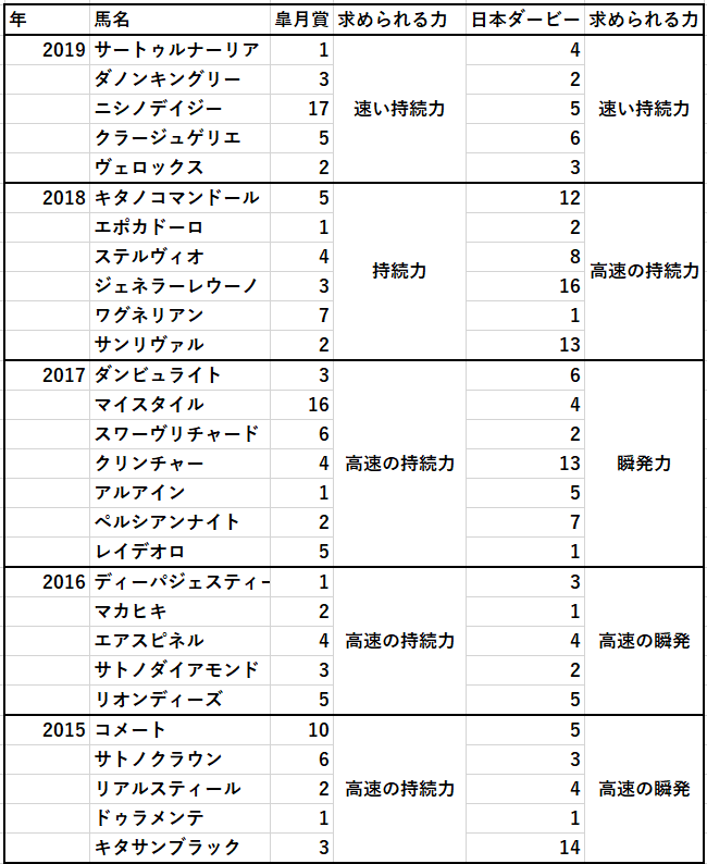 f:id:saikyoukeibablog:20200530223338p:plain