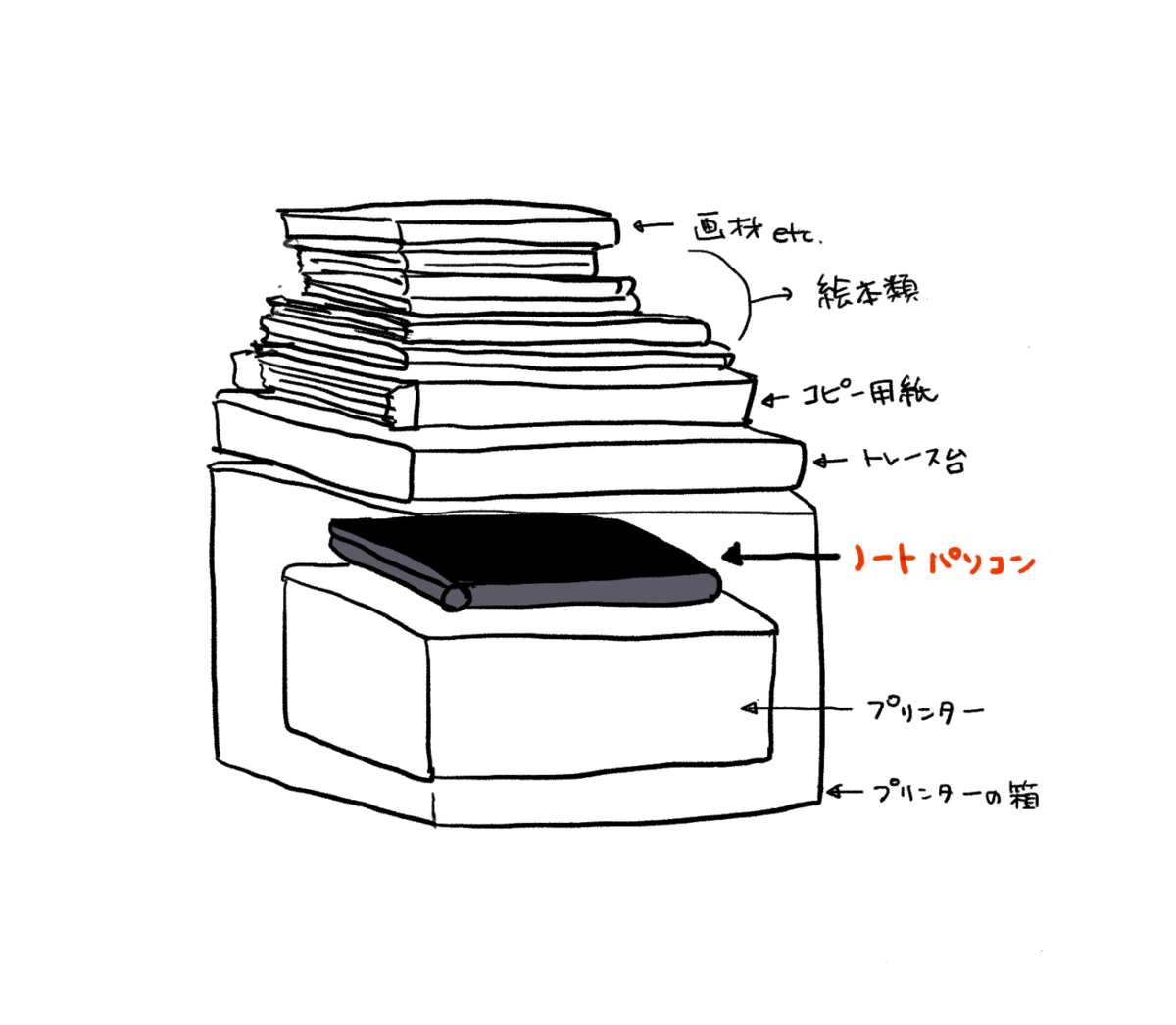 f:id:saimihara:20210830135352p:plain