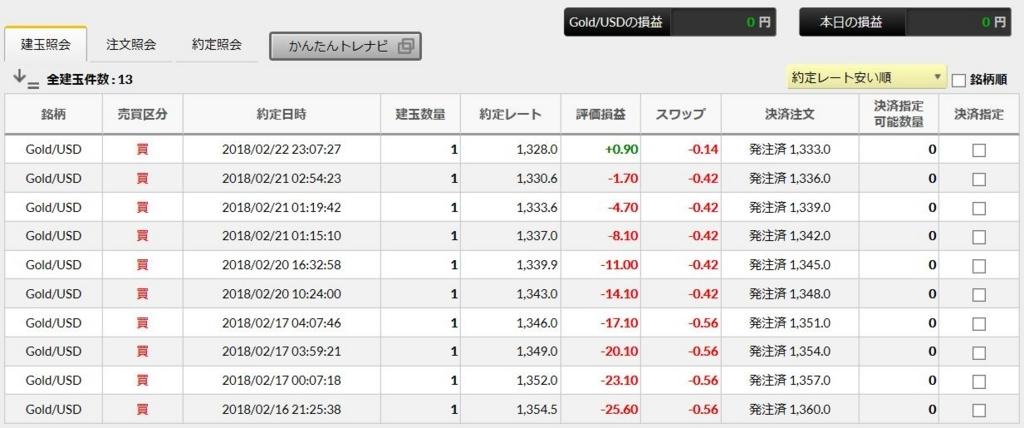 f:id:saio-ga-horse:20180224073418j:plain