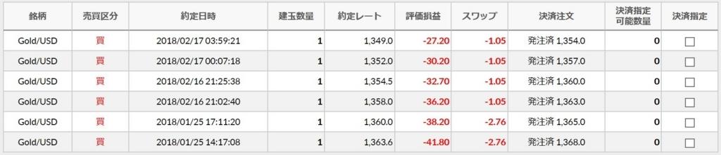 f:id:saio-ga-horse:20180303084803j:plain