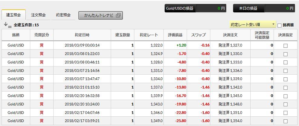 f:id:saio-ga-horse:20180310093906j:plain