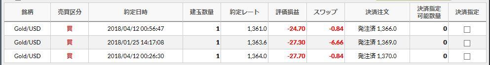 f:id:saio-ga-horse:20180421101350j:plain