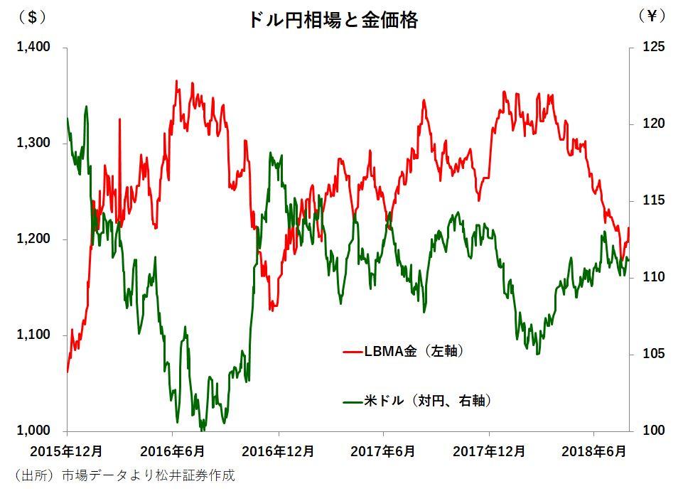 f:id:saio-ga-horse:20180831205835j:plain
