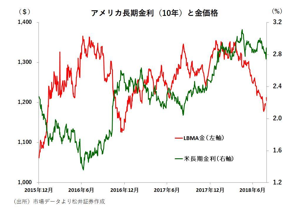 f:id:saio-ga-horse:20180831205837j:plain