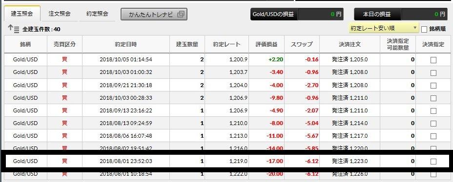 f:id:saio-ga-horse:20181008225608p:plain