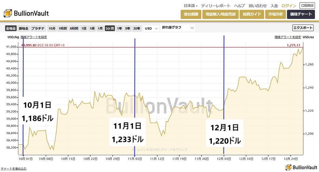 f:id:saio-ga-horse:20181227234006p:plain