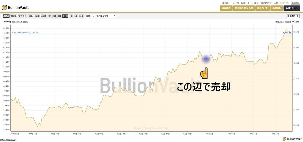 f:id:saio-ga-horse:20190202091435j:plain