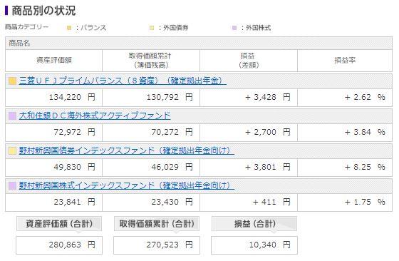f:id:saio-ga-horse:20190706201034j:plain