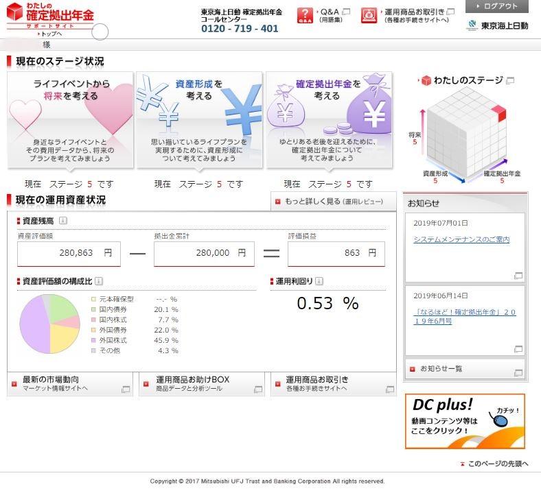 f:id:saio-ga-horse:20190707234751j:plain