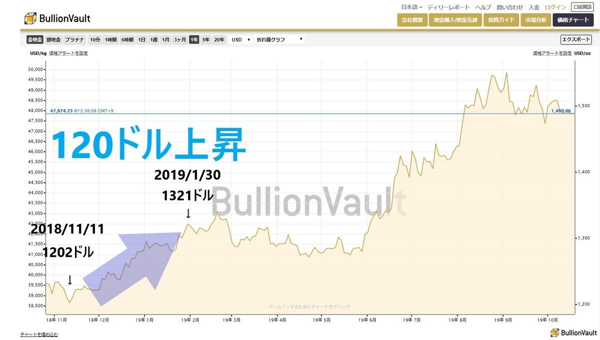 f:id:saio-ga-horse:20191019124430j:plain