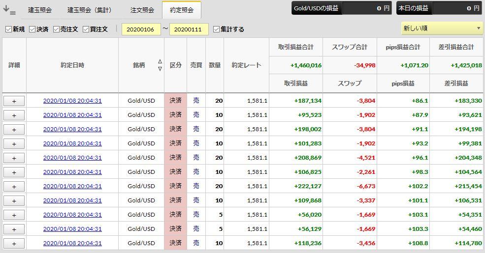 f:id:saio-ga-horse:20200111081638j:plain