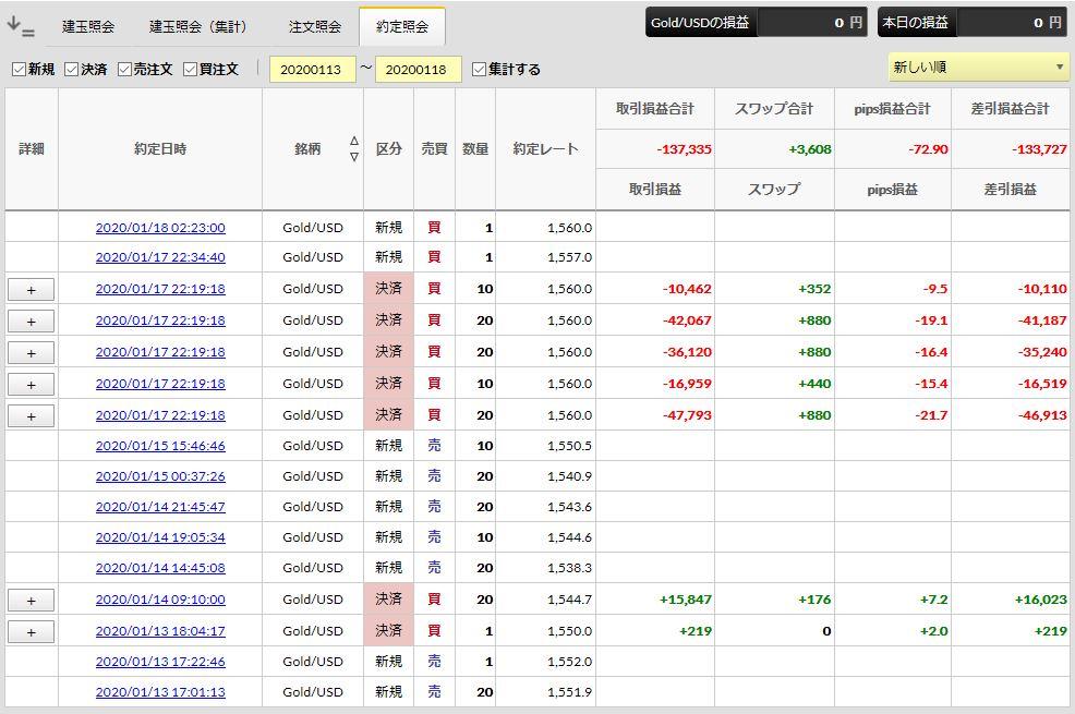 f:id:saio-ga-horse:20200118120335j:plain