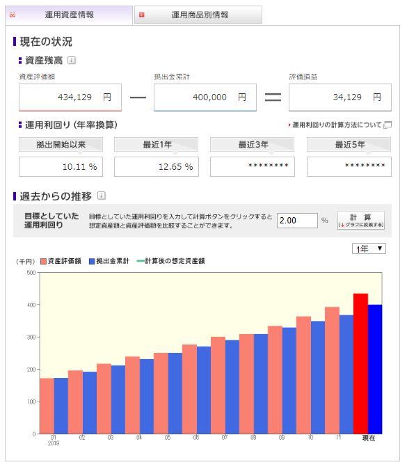 f:id:saio-ga-horse:20200119185808j:plain