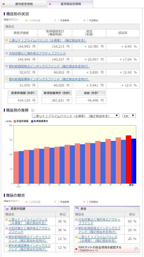 f:id:saio-ga-horse:20200119185812j:plain