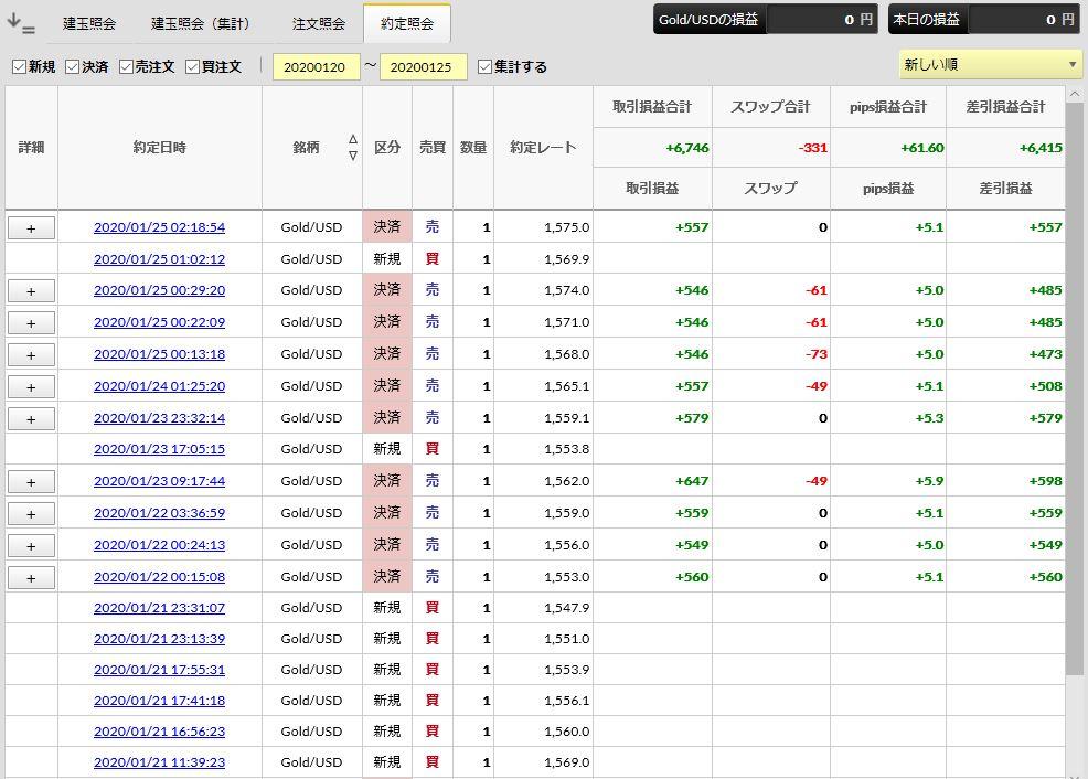 f:id:saio-ga-horse:20200125103905j:plain