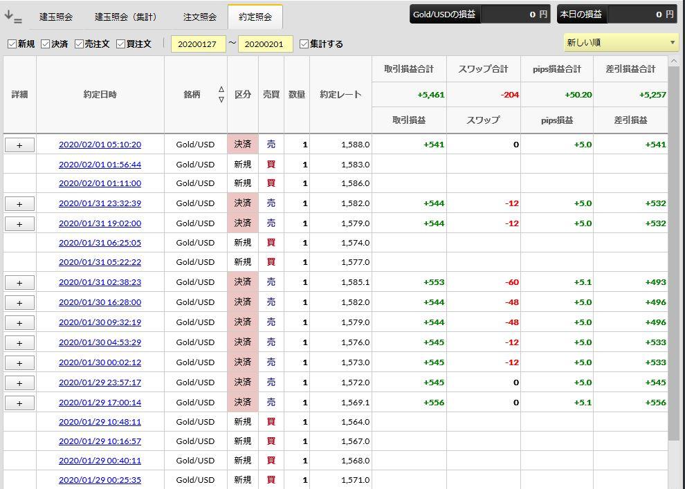 f:id:saio-ga-horse:20200201161223j:plain
