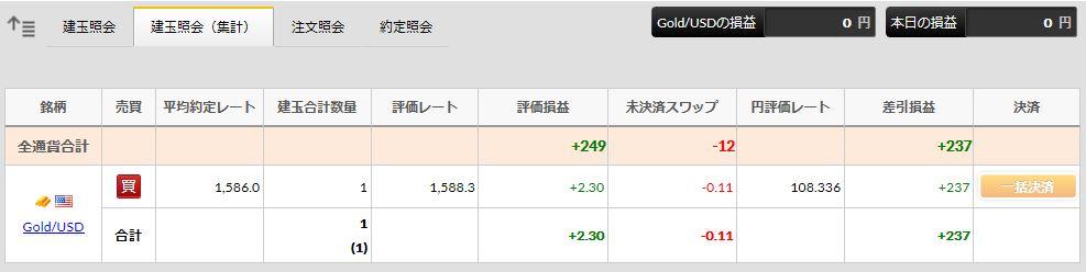 f:id:saio-ga-horse:20200201161230j:plain