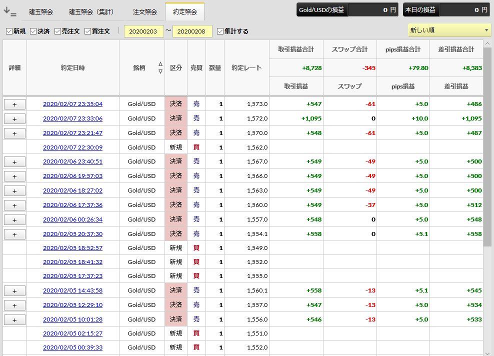 f:id:saio-ga-horse:20200208113936j:plain
