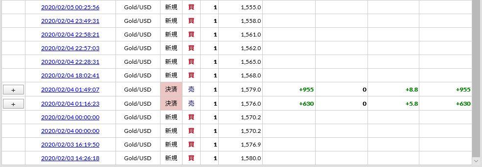 f:id:saio-ga-horse:20200208113939j:plain